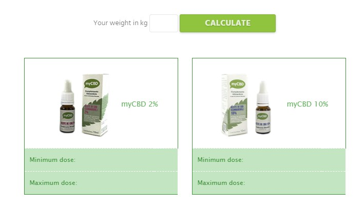 CBD Oil Calculator | CBD Oil Barcelona | myCBD.com