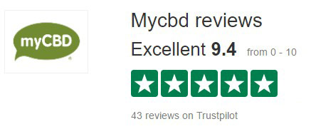 myCBD reviews at trustpilot
