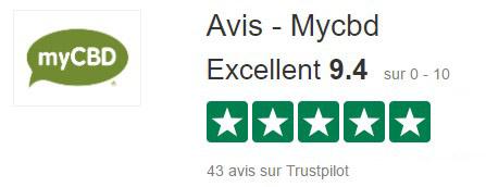 myCBD Avis - Trustpilot