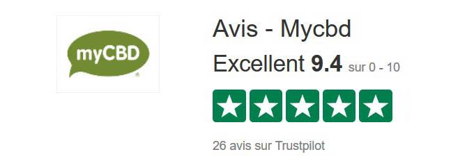 Avis myCBD | mycbd.com